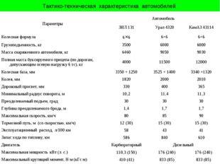 Тактико-техническая характеристика автомобилей ПараметрыАвтомобиль ЗИЛ 131