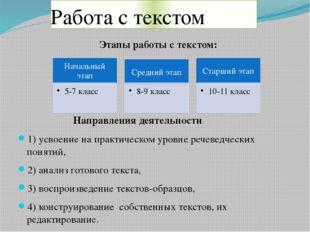 Работа с текстом Направления деятельности 1) усвоение на практическом уровне