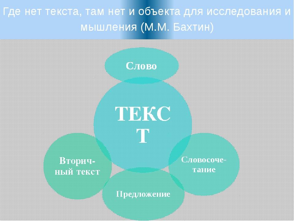 Где нет текста, там нет и объекта для исследования и мышления (М.М. Бахтин)