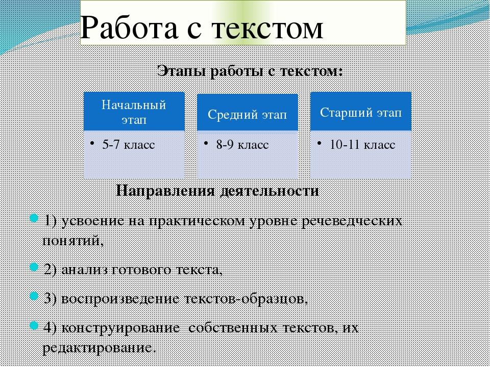 Работа с текстом Направления деятельности 1) усвоение на практическом уровне...