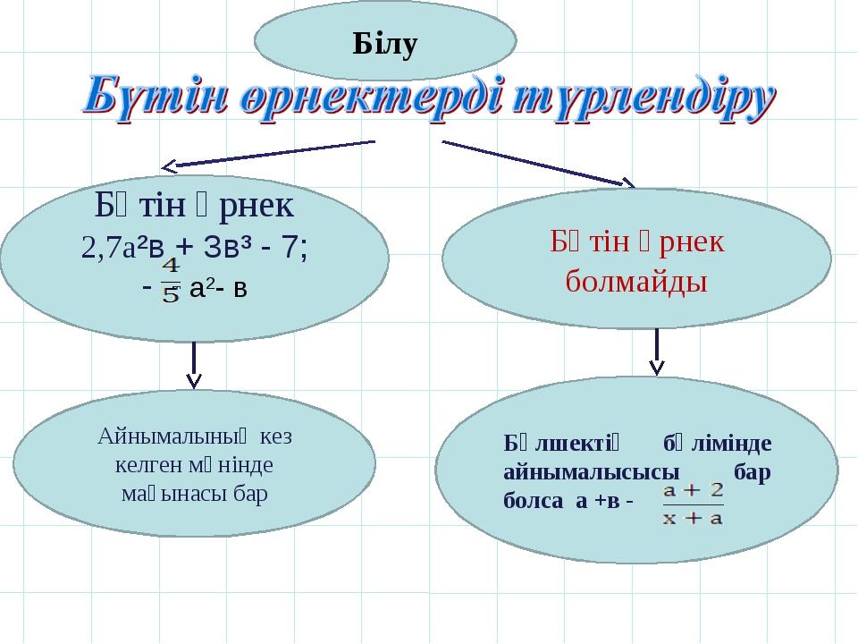 Бүтін өрнек 2,7а²в + 3в³ - 7; - - а2- в Бүтін өрнек болмайды Айнымалының кез...
