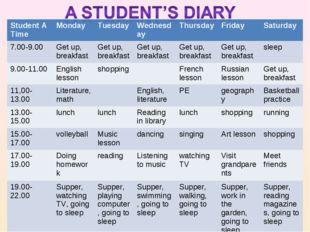 Student A TimeMondayTuesdayWednesdayThursday FridaySaturday 7.00-9.00G