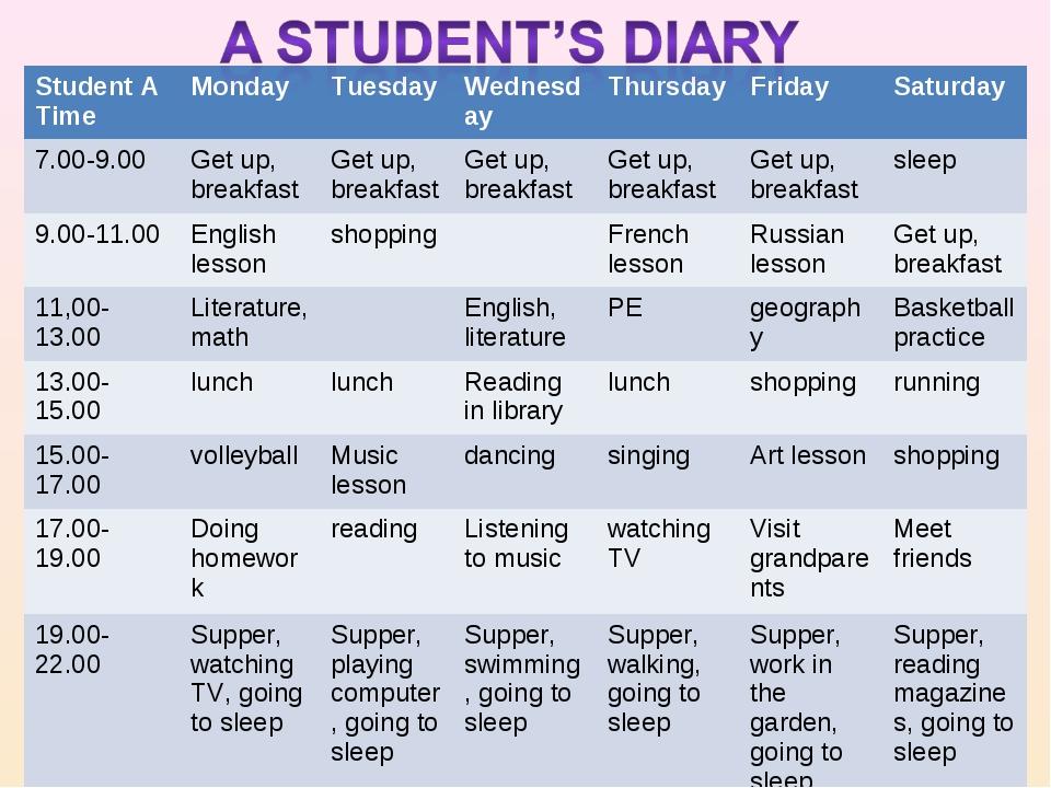 Student A TimeMondayTuesdayWednesdayThursday FridaySaturday 7.00-9.00G...