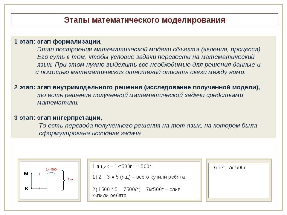 Этапы математического моделирования 1 этап: этап формализации. Этап построен...