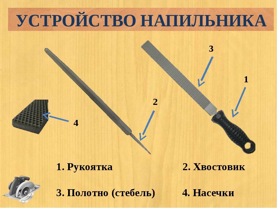 1. Рукоятка 2. Хвостовик 3. Полотно (стебель) 4. Насечки 1 3 2 4 УСТРОЙСТВО Н...