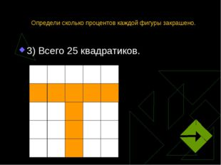 Определи сколько процентов каждой фигуры закрашено. 3) Всего 25 квадратиков.