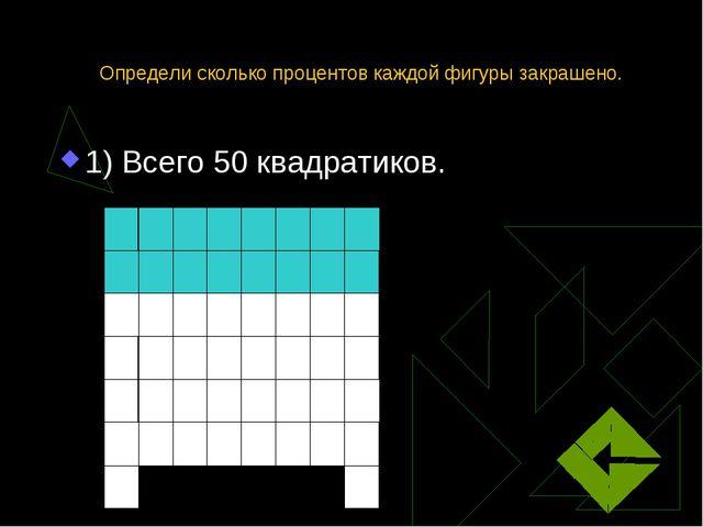Определи сколько процентов каждой фигуры закрашено. 1) Всего 50 квадратиков.