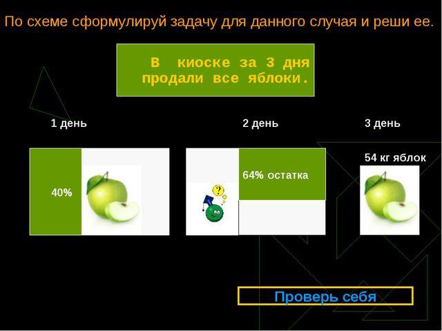 В киоске за 3 дня продали все яблоки. По схеме сформулируй задачу для данного...