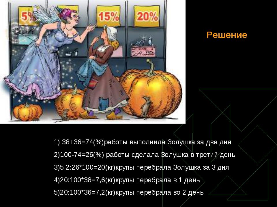 1) 38+36=74(%)работы выполнила Золушка за два дня 2)100-74=26(%) работы сдела...