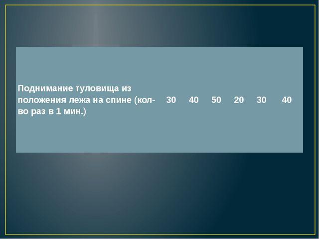 Поднимание туловища из положения лежа на спине (кол-во раз в 1 мин.) 30 40 5...