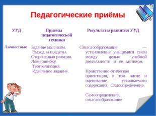 Педагогические приёмы УУД Приемы педагогической техники Результаты развития У