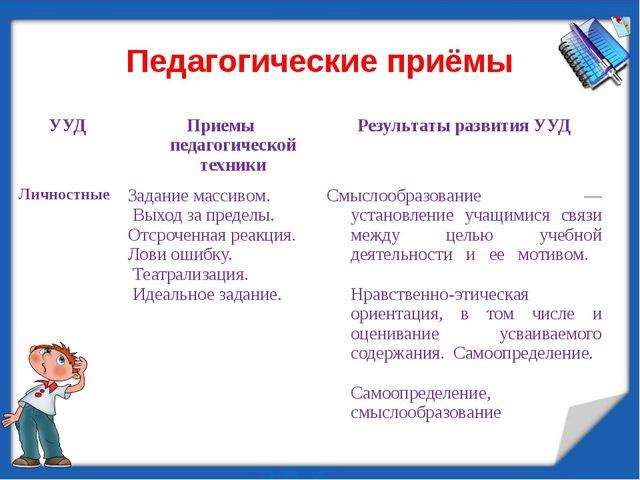 Педагогические приёмы УУД Приемы педагогической техники Результаты развития У...