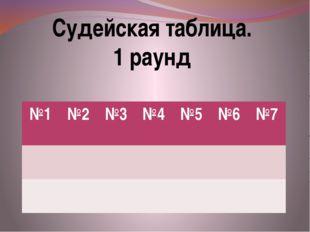 Судейская таблица. 1 раунд №1 №2 №3 №4 №5 №6 №7