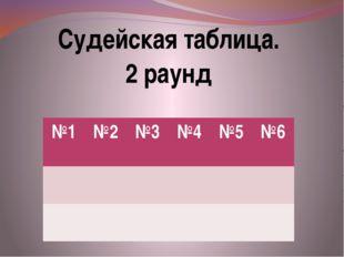 Судейская таблица. 2 раунд №1 №2 №3 №4 №5 №6