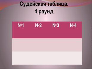 Судейская таблица. 4 раунд №1 №2 №3 №4