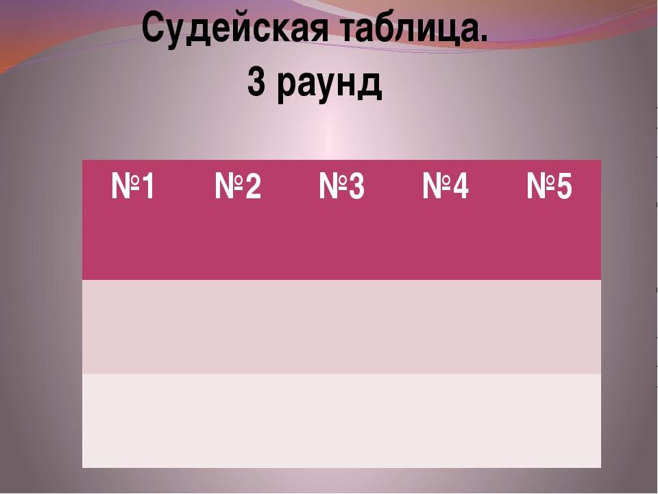 Судейская таблица. 3 раунд №1 №2 №3 №4 №5