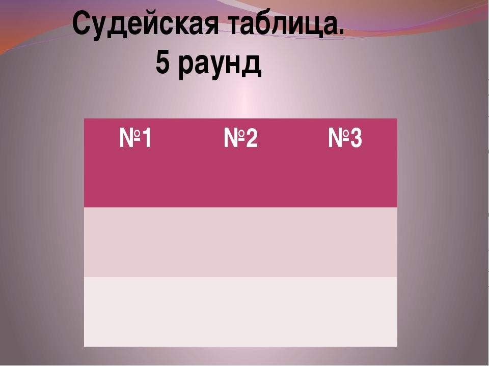Судейская таблица. 5 раунд №1 №2 №3