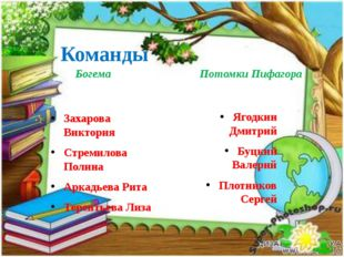 Команды Богема Захарова Виктория Стремилова Полина Аркадьева Рита Терентьева