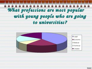 What professions are most popular with young people who are going to universi