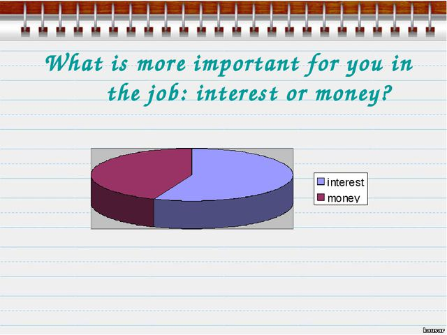 What is more important for you in the job: interest or money?