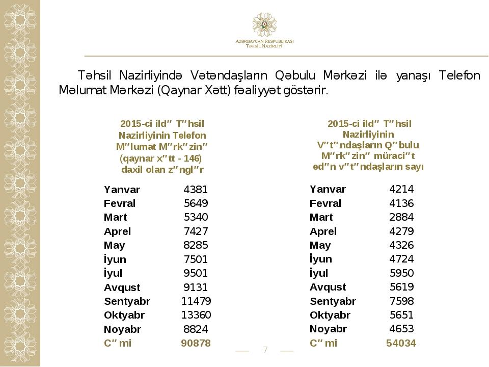 * Təhsil Nazirliyində Vətəndaşların Qəbulu Mərkəzi ilə yanaşı Telefon Məlumat...