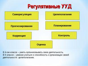 Целеполагание Планирование Контроль Прогнозирование Коррекция Оценка Регуляти