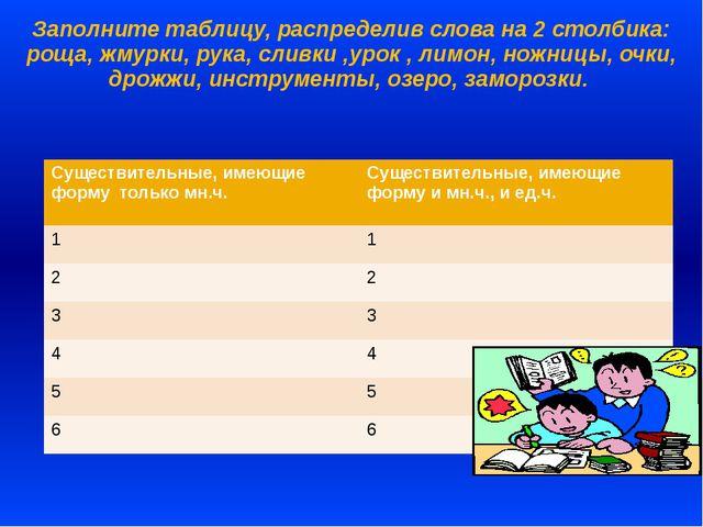 Заполните таблицу, распределив слова на 2 столбика: роща, жмурки, рука, сливк...
