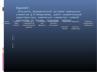 Задание: Пользуясь периодической системой химических элементов Д.И.Менделеева