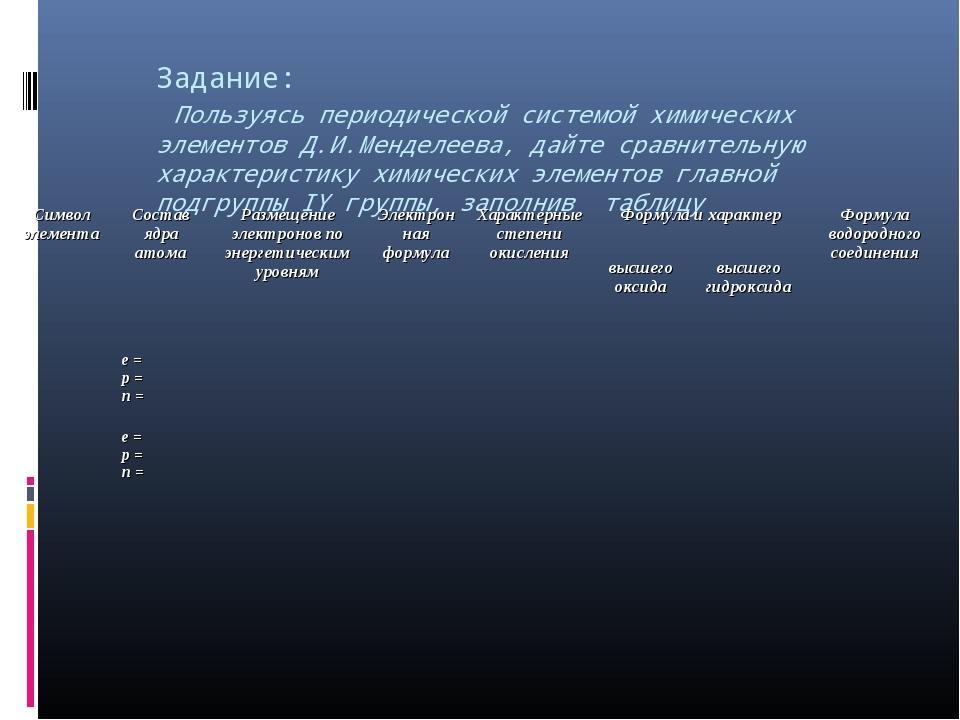 Задание: Пользуясь периодической системой химических элементов Д.И.Менделеева...