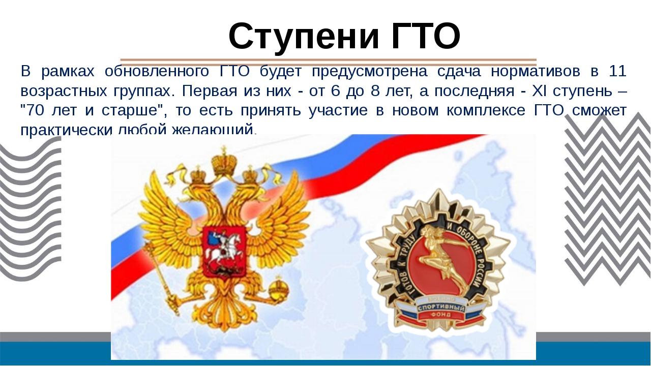 Ступени ГТО В рамках обновленного ГТО будет предусмотрена сдача нормативов в...
