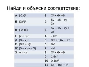 Найди и объясни соответствие:  А(-2х)21Х2 + 6х +6 Б(3х3)225у – 15 –