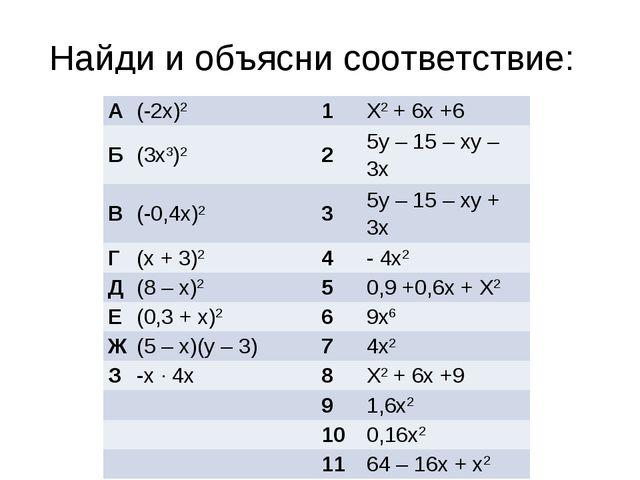 Найди и объясни соответствие:  А(-2х)21Х2 + 6х +6 Б(3х3)225у – 15 –...