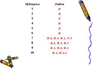 № вопросаОтвет 1В 2А 3Г 4В 5А 6В 7А-2, Б-3, В-1, Г-4 8А-2, Б-3, В-1