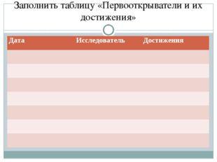 Заполнить таблицу «Первооткрыватели и их достижения» ДатаИсследовательДости