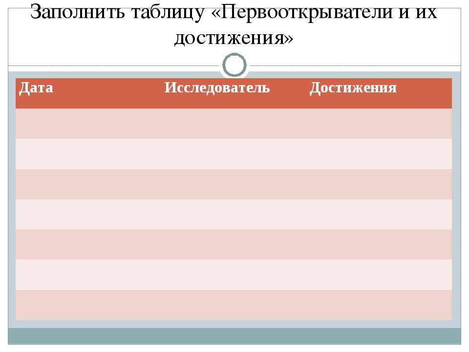Заполнить таблицу «Первооткрыватели и их достижения» ДатаИсследовательДости...