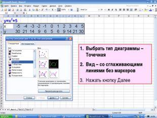 Выбрать тип диаграммы – Точечная Вид – со сглаживающими линиями без маркеров