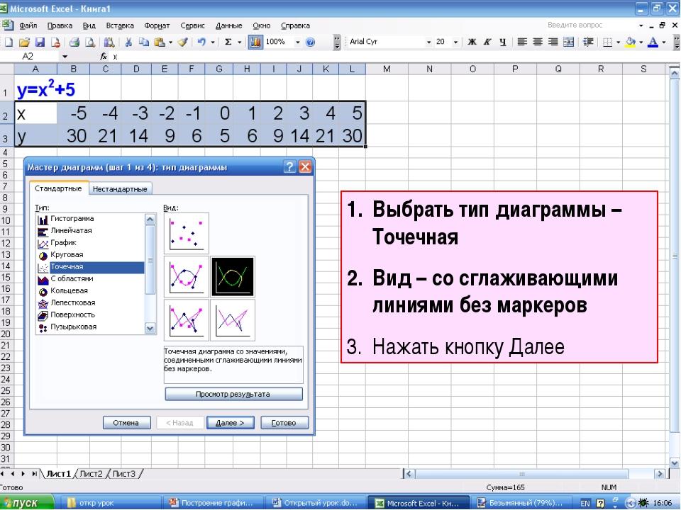 Выбрать тип диаграммы – Точечная Вид – со сглаживающими линиями без маркеров...