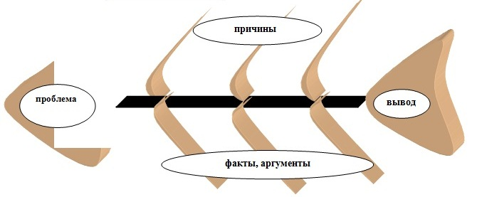 C:\Users\Валентина Викторовна\Desktop\fish.jpg