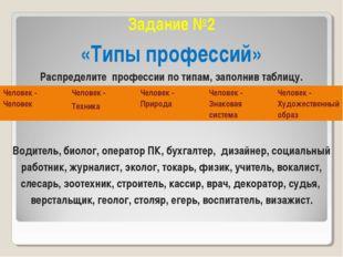 Задание №2 «Типы профессий» Распределите профессии по типам, заполнив таблицу