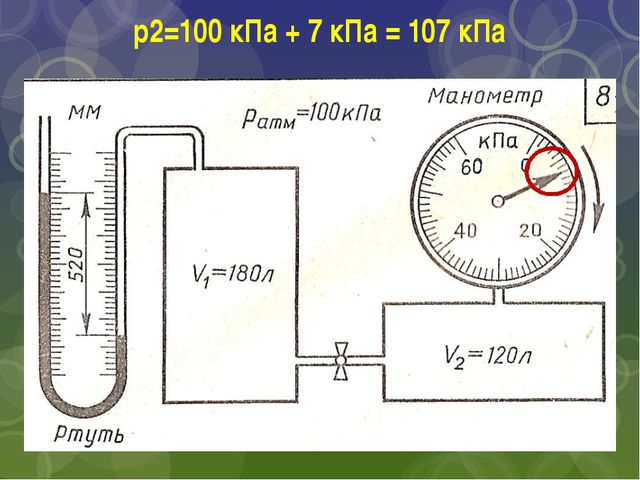 р2=100 кПа + 7 кПа = 107 кПа