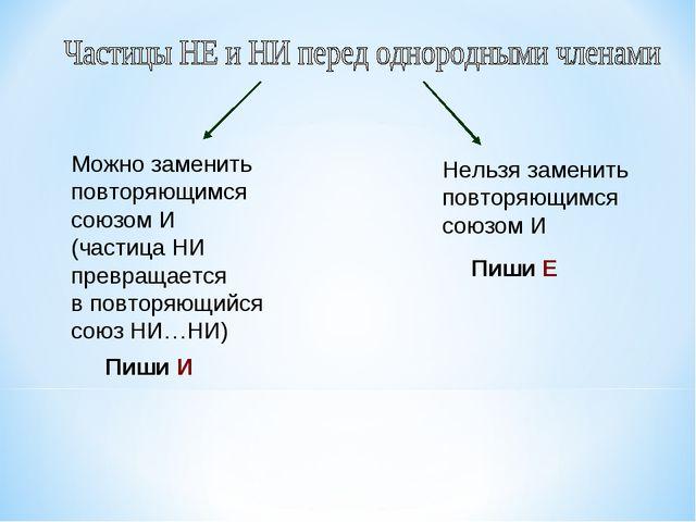 Можно заменить повторяющимся союзом И (частица НИ превращается в повторяющийс...