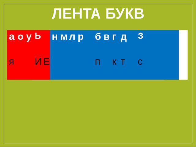 ЛЕНТА БУКВ аоуЫнмлрбвгдЗ яИЕпктс