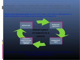 Мониторинг – постоянное наблюдение, за каким- либо процессом с целью выявлен
