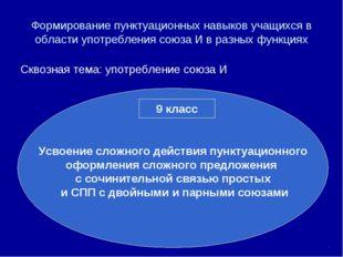Формирование пунктуационных навыков учащихся в области употребления союза И в