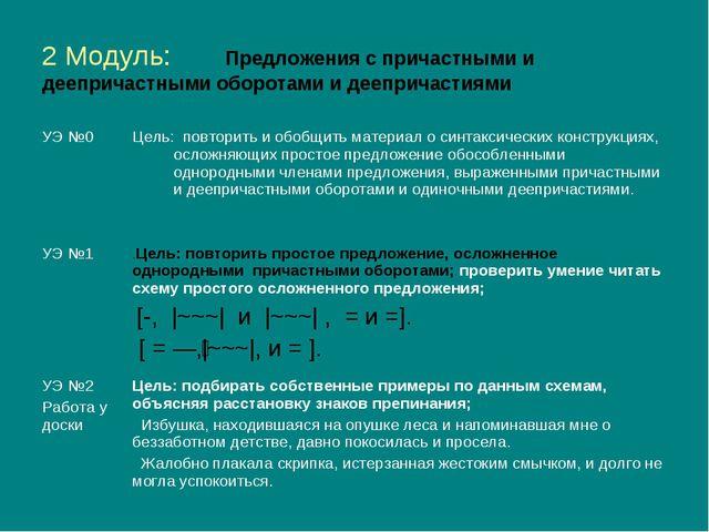 2 Модуль: Предложения с причастными и деепричастными оборотами и деепричастиями