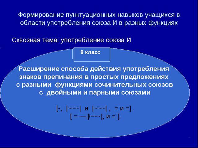 Формирование пунктуационных навыков учащихся в области употребления союза И в...