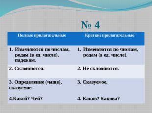 № 4 Полные прилагательные Краткие прилагательные Изменяются по числам, родам