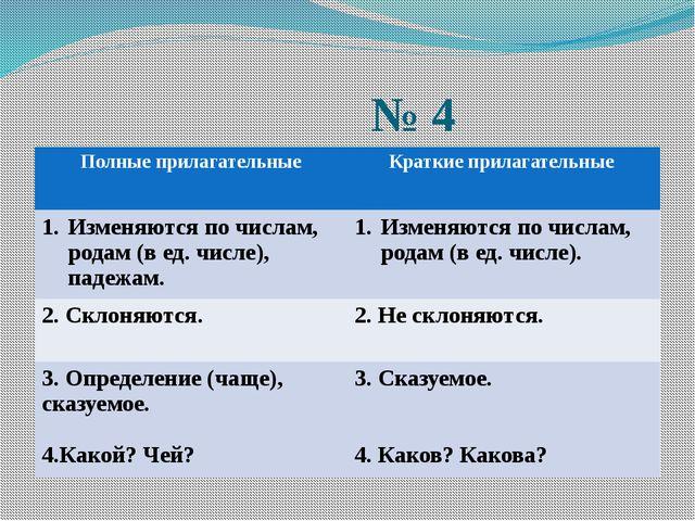 № 4 Полные прилагательные Краткие прилагательные Изменяются по числам, родам...