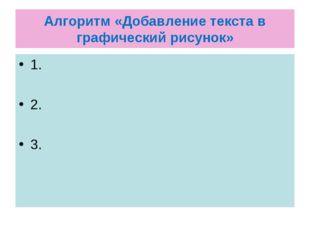 Алгоритм «Добавление текста в графический рисунок» 1. 2. 3.