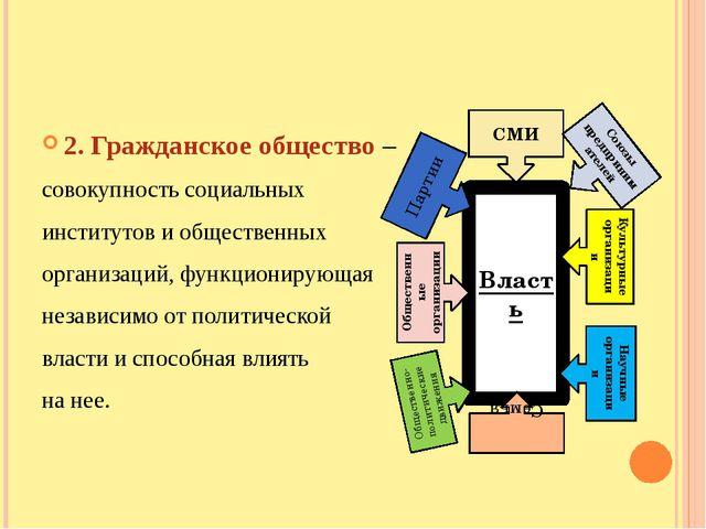 2. Гражданское общество – совокупность социальных институтов и общественных...